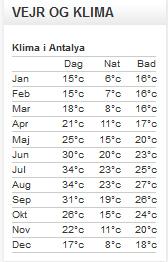 Vejr og klima - Tyrkiet
