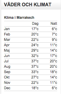 Marocko - väder